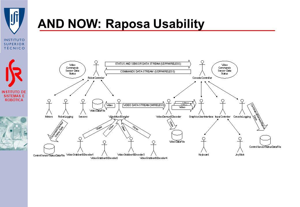 INSTITUTO DE SISTEMAS E ROBÓTICA AND NOW: Raposa Usability