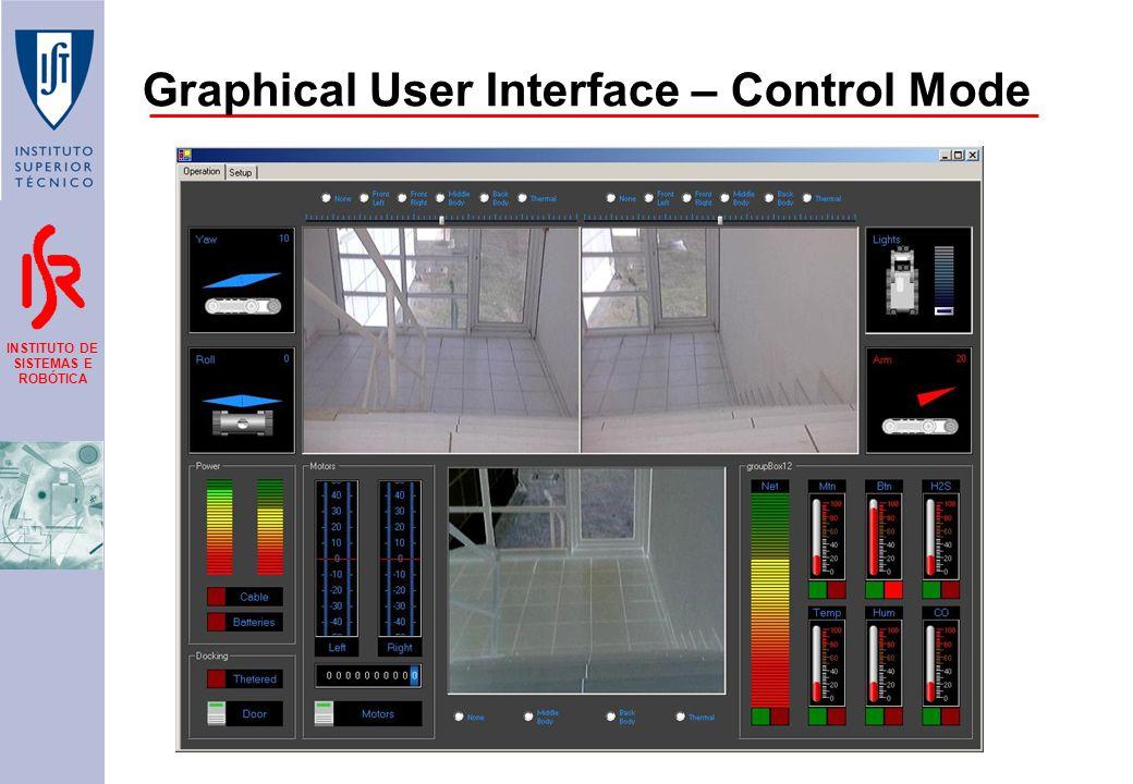 INSTITUTO DE SISTEMAS E ROBÓTICA Graphical User Interface – Control Mode