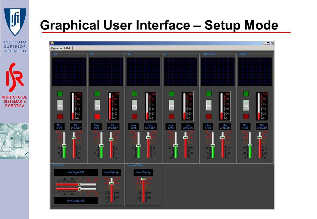 INSTITUTO DE SISTEMAS E ROBÓTICA Graphical User Interface – Setup Mode