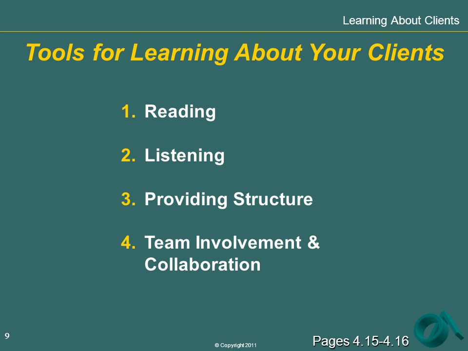 © Copyright 2011 9 Pages 4.15-4.16 9 Tools for Learning About Your Clients 1.Reading 2.Listening 3.Providing Structure 4.Team Involvement & Collaborat