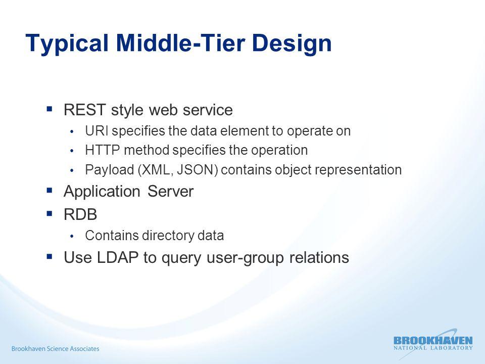 Implementation Glassfish V3 Java EE 5 JAX-RS JDBC Netbeans 6.8 MySQL LDAP JNDI Hudson Maven 2 REST Jersey SourceForge XML JSON PyUnit JAXB Mercurial