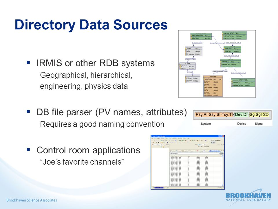 Directory Data Sources IRMIS or other RDB systems Geographical, hierarchical, engineering, physics data DB file parser (PV names, attributes) Requires a good naming convention Control room applications Joes favorite channels