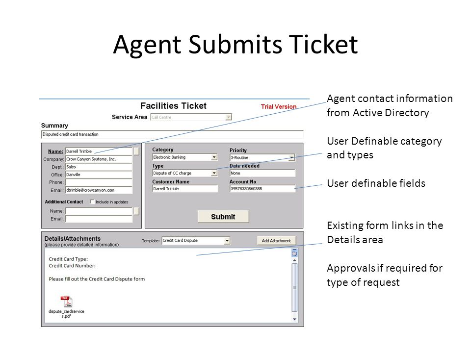 Agent Submits Ticket Agent contact information from Active Directory User Definable category and types User definable fields Existing form links in the Details area Approvals if required for type of request