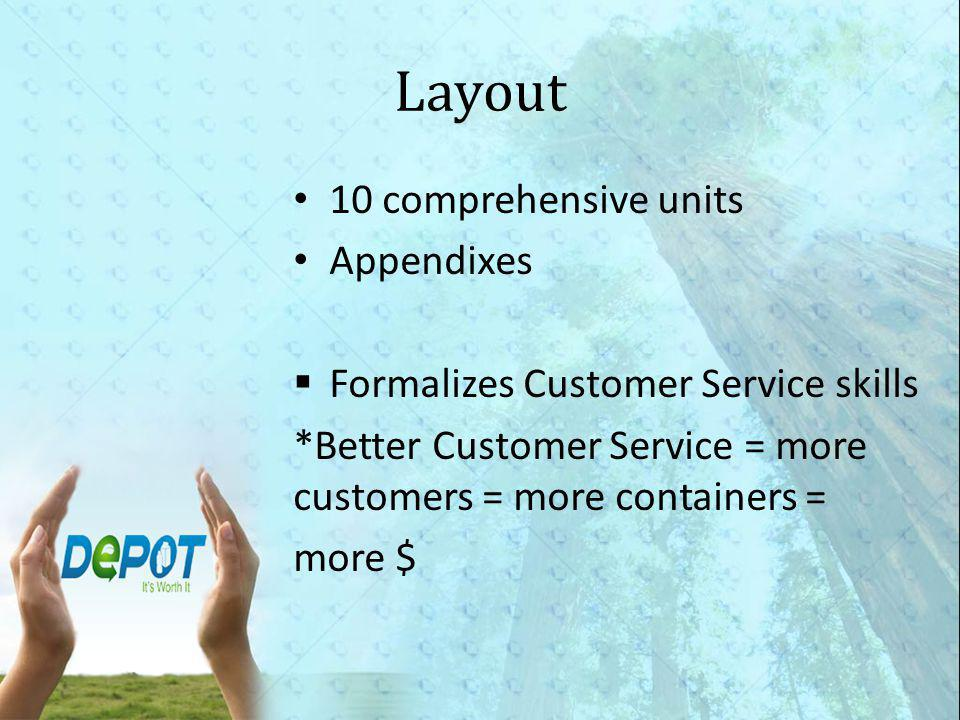 Layout 10 comprehensive units Appendixes Formalizes Customer Service skills *Better Customer Service = more customers = more containers = more $
