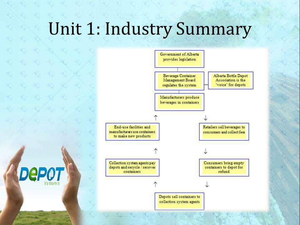 Unit 1: Industry Summary