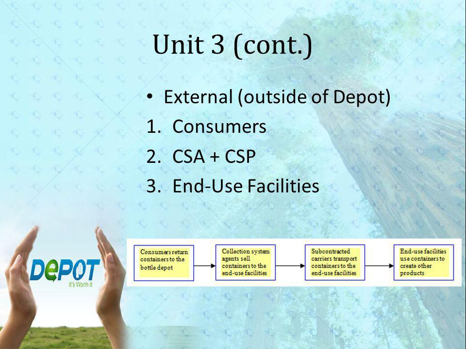 Unit 3 (cont.) External (outside of Depot) 1.Consumers 2.CSA + CSP 3.End-Use Facilities
