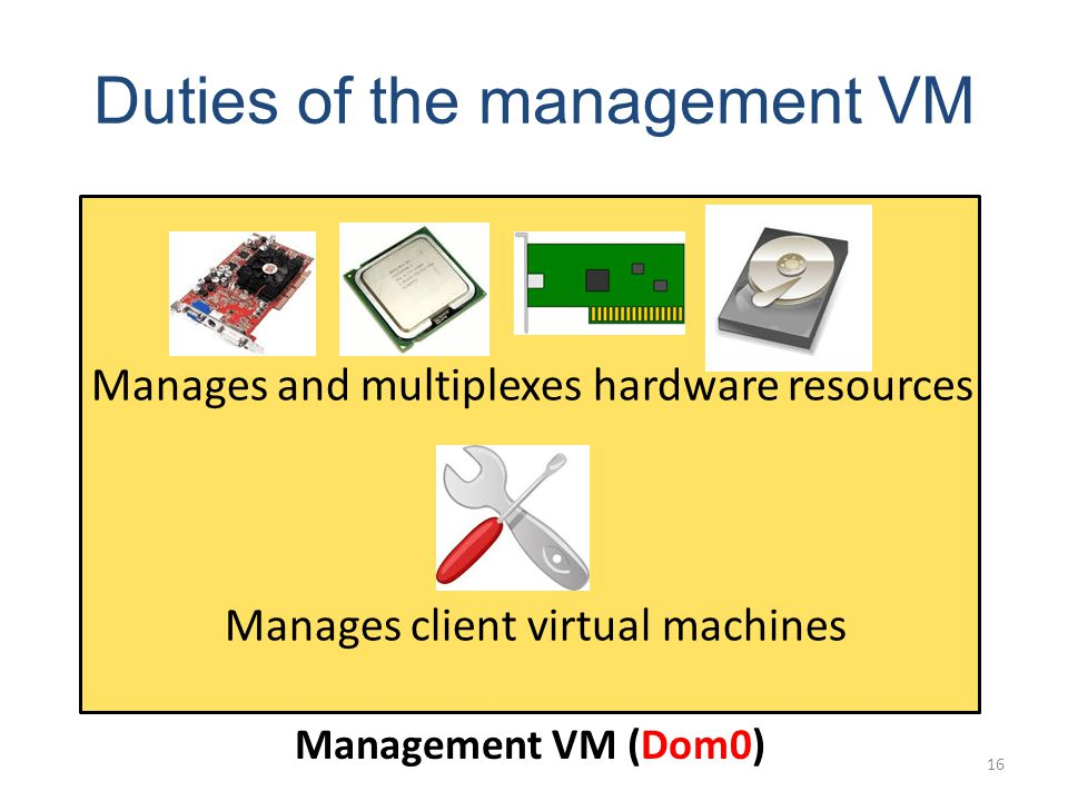 Duties of the management VM Manages and multiplexes hardware resourcesManages client virtual machines 16 Management VM (Dom0)
