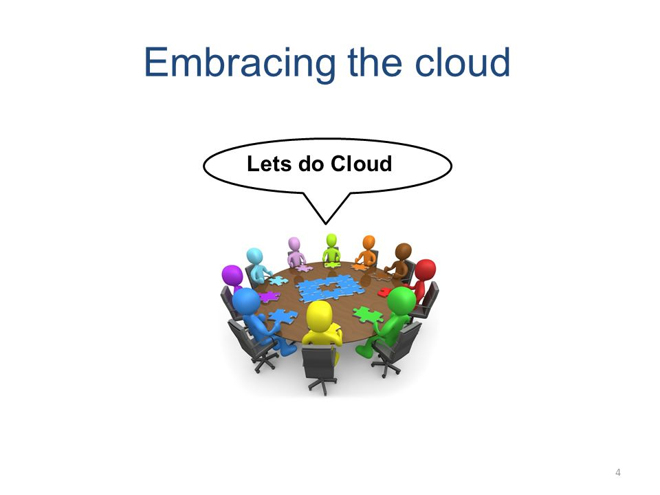 Embracing the cloud Trust me with your code & data Cloud ProviderClient You have to trust us as well Cloud operators Problem #1 Client code & data secrecy and integrity vulnerable to attack 5