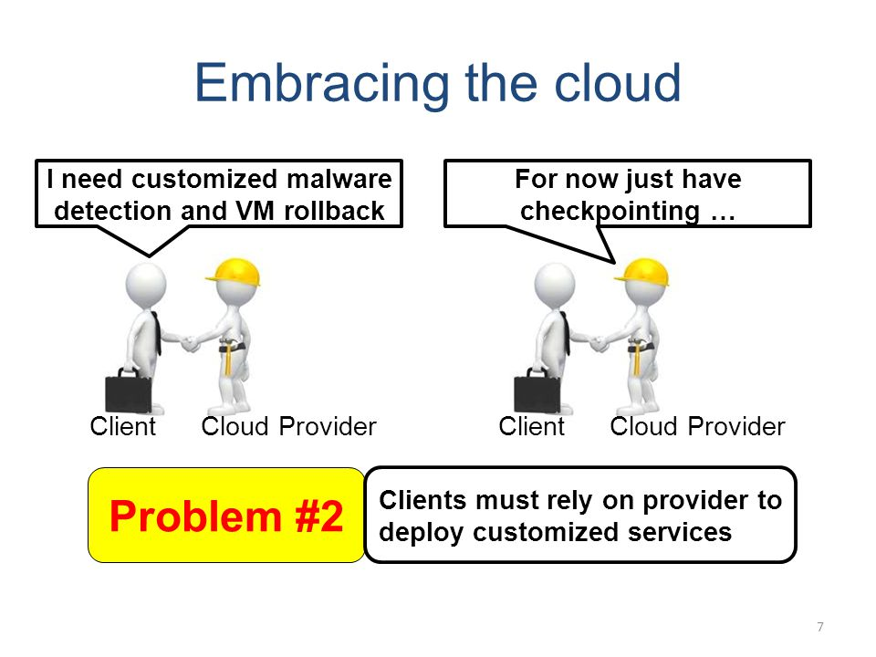Why do these problems arise? Hardware Hypervisor Management VM (dom0) Work VM 8