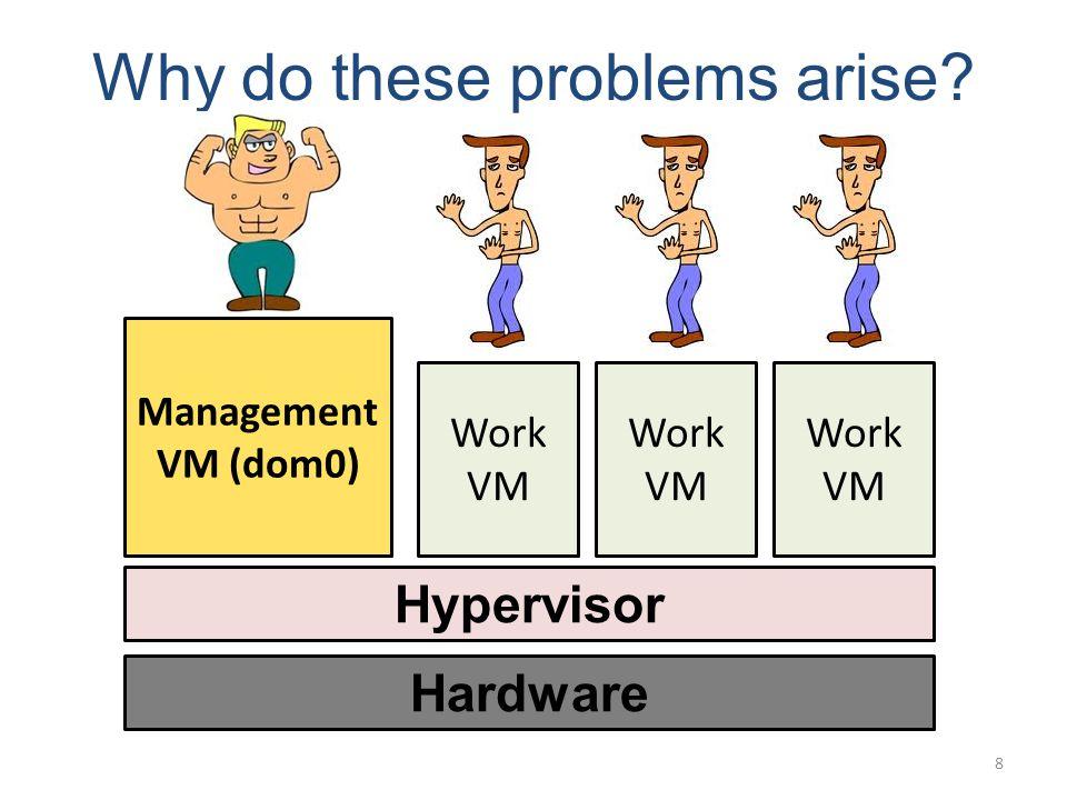 Hardware SSC Hypervisor 29 Domain Builder UDom0 Client gets TPM hashes 4