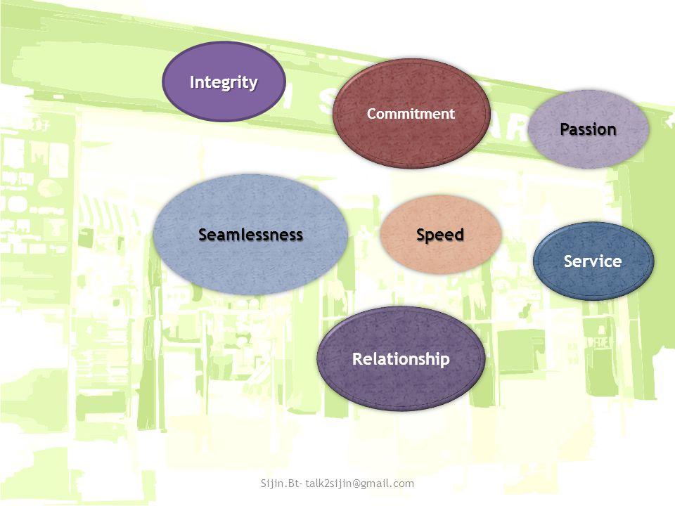 Commitment Commitment Integrity PassionPassion Service Relationship SpeedSpeed SeamlessnessSeamlessness Sijin.Bt- talk2sijin@gmail.com