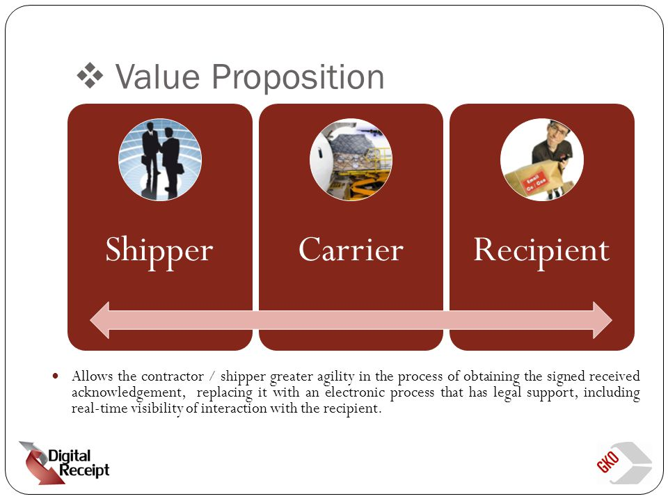 Value Proposition ShipperCarrierRecipient Allows the contractor / shipper greater agility in the process of obtaining the signed received acknowledgement, replacing it with an electronic process that has legal support, including real-time visibility of interaction with the recipient.