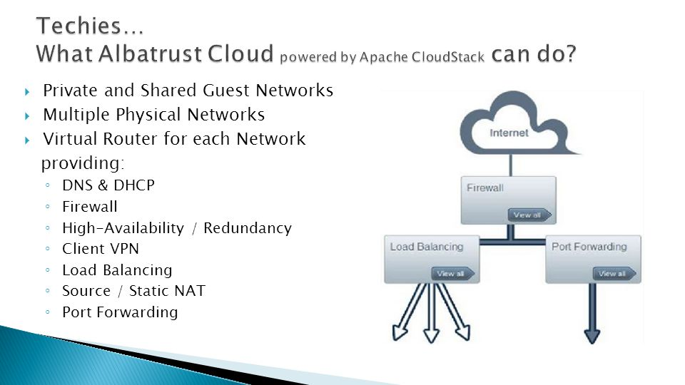 Private and Shared Guest Networks Multiple Physical Networks Virtual Router for each Network providing: DNS & DHCP Firewall High-Availability / Redundancy Client VPN Load Balancing Source / Static NAT Port Forwarding