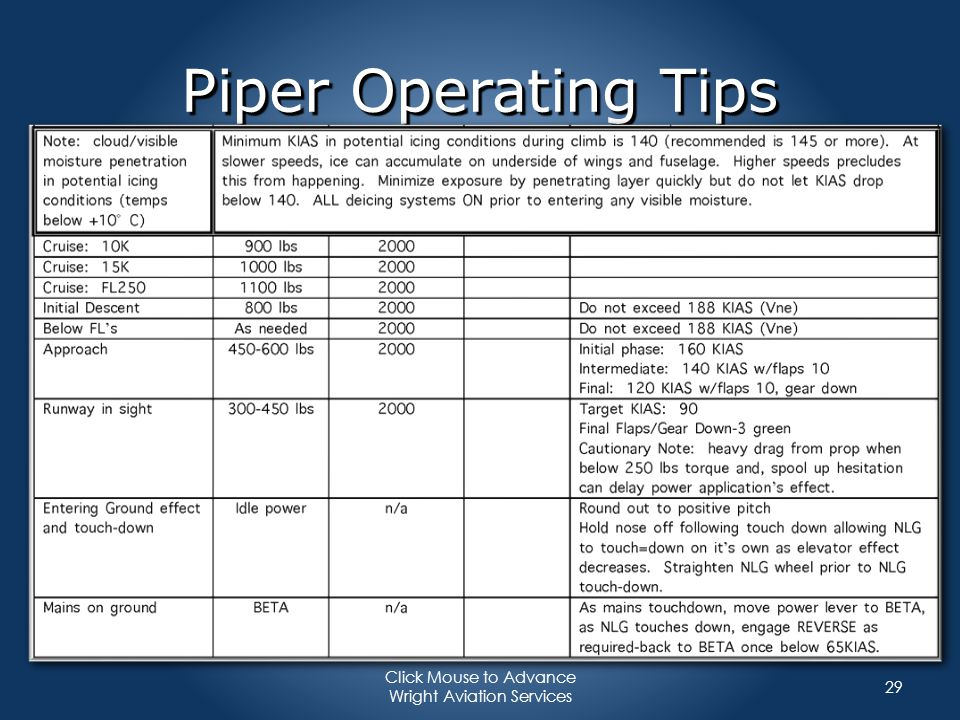 Piper Operating Tips 29 Click Mouse to Advance Wright Aviation Services