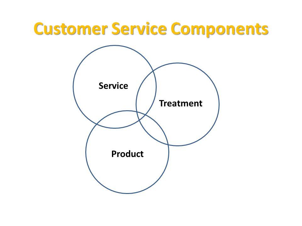Why do we lose customer.