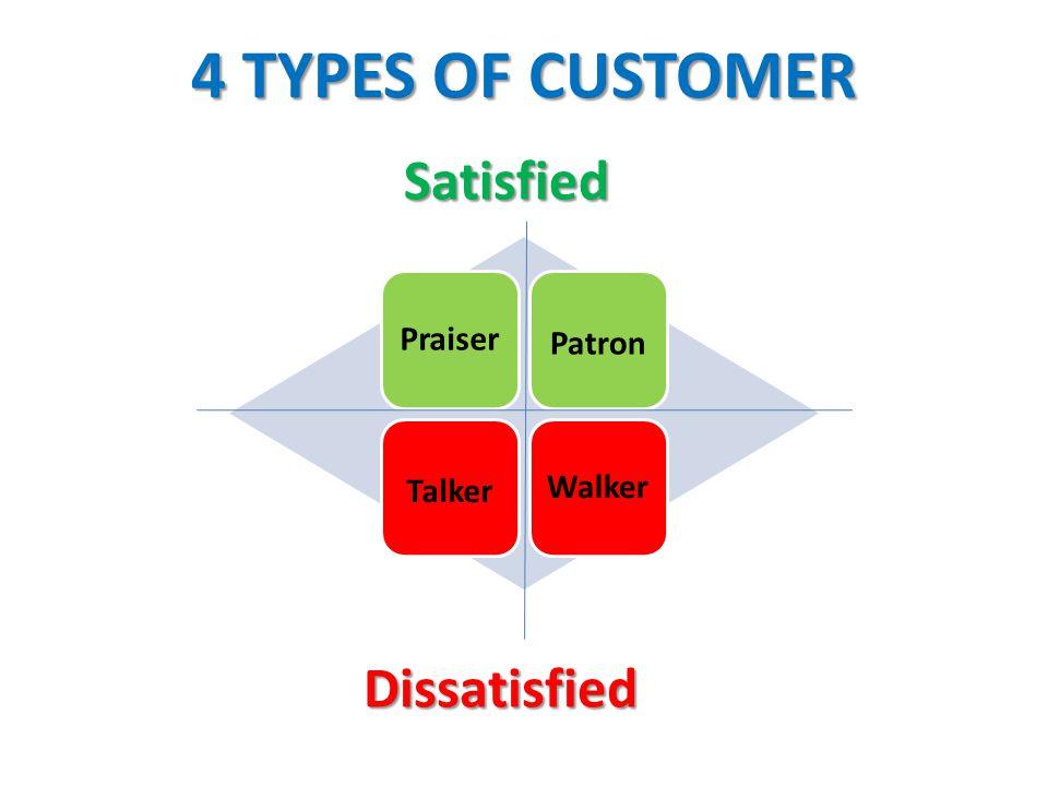 Three Types of Customer Explorers Vacationers Prisoners