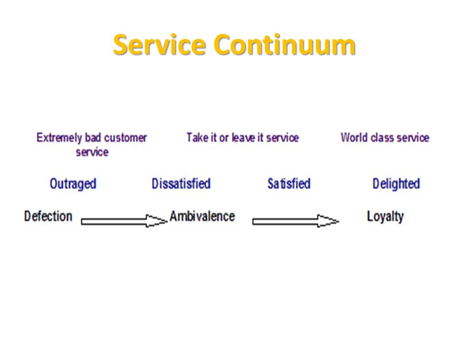 Service Continuum