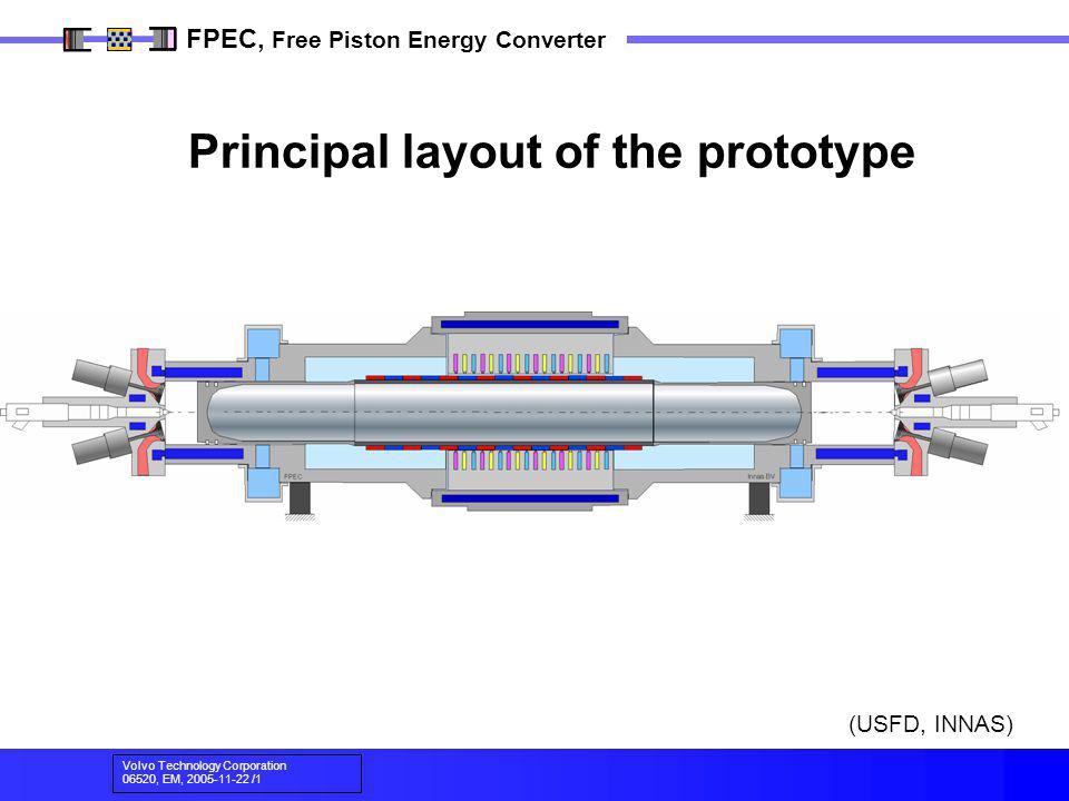 Volvo Technology Corporation 06520, EM, 2005-11-22 /1 FPEC, Free Piston Energy Converter Principal layout of the prototype (USFD, INNAS)
