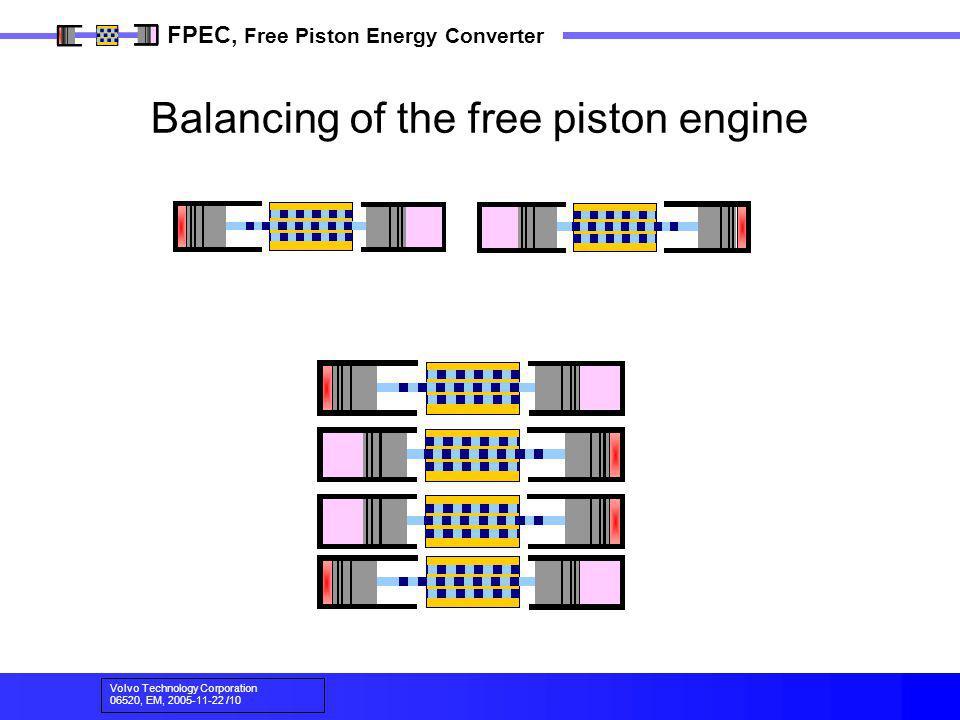 Volvo Technology Corporation 06520, EM, 2005-11-22 /10 FPEC, Free Piston Energy Converter Balancing of the free piston engine