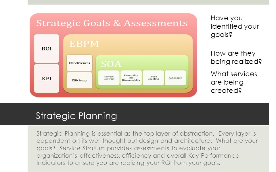 Strategic Planning Strategic Planning is essential as the top layer of abstraction.