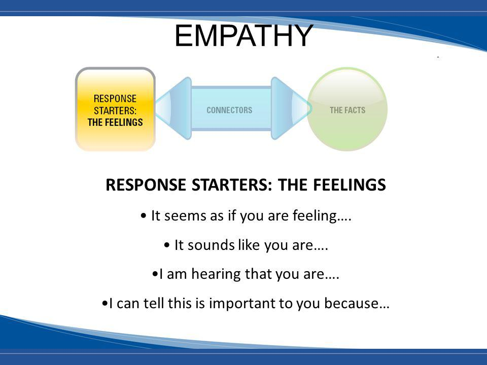 RESPONSE STARTERS: THE FEELINGS It seems as if you are feeling….