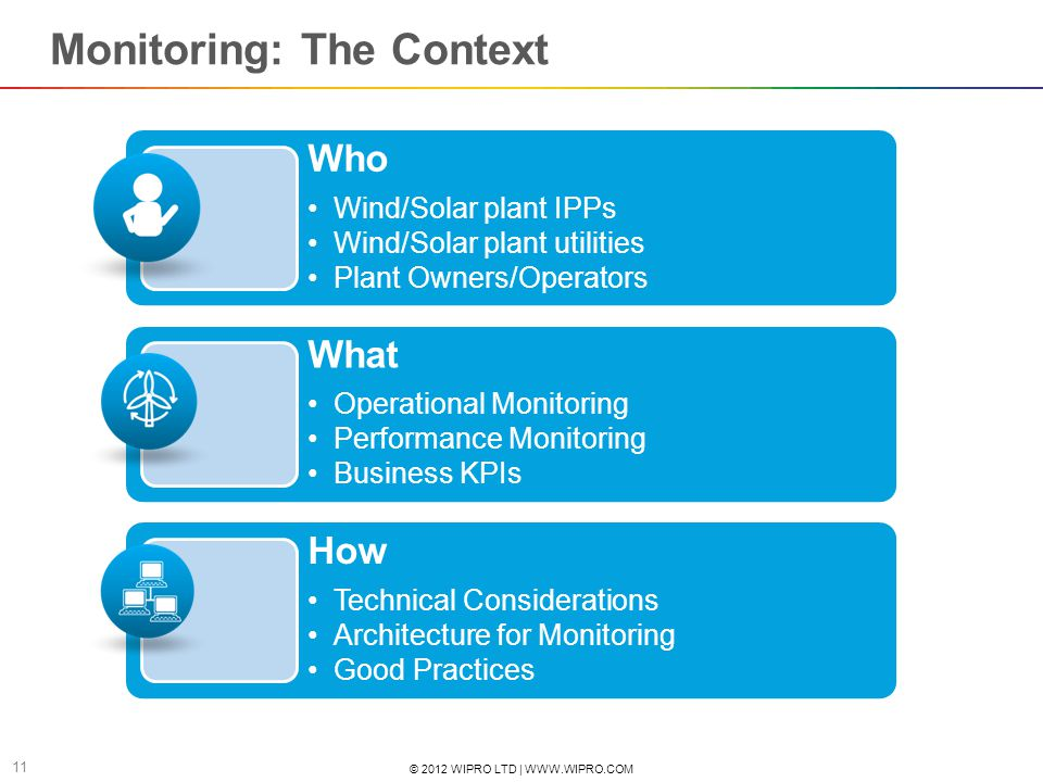 © 2012 WIPRO LTD | WWW.WIPRO.COM 12 Monitoring Architecture - Field Considerations How to collate data at a central place.