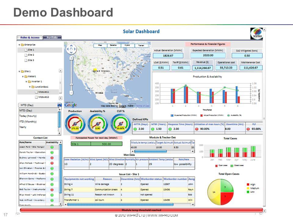 © 2012 WIPRO LTD | WWW.WIPRO.COM 17 Demo Dashboard