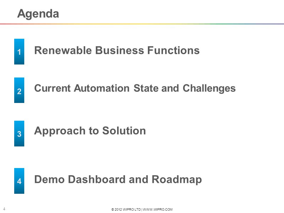 © 2012 WIPRO LTD | WWW.WIPRO.COM 4 Renewable Business Functions Current Automation State and Challenges Approach to Solution Demo Dashboard and Roadma
