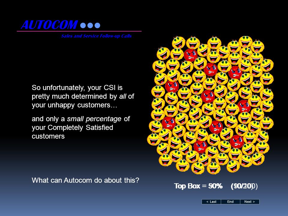 So unfortunately, your CSI is pretty much determined by all of your unhappy customers… AUTOCOM Sales and Service Follow-up Calls < LastNext >End Top Box = 50% (10/20) and only a small percentage of your Completely Satisfied customers Top Box = 90% (90/100) What can Autocom do about this?