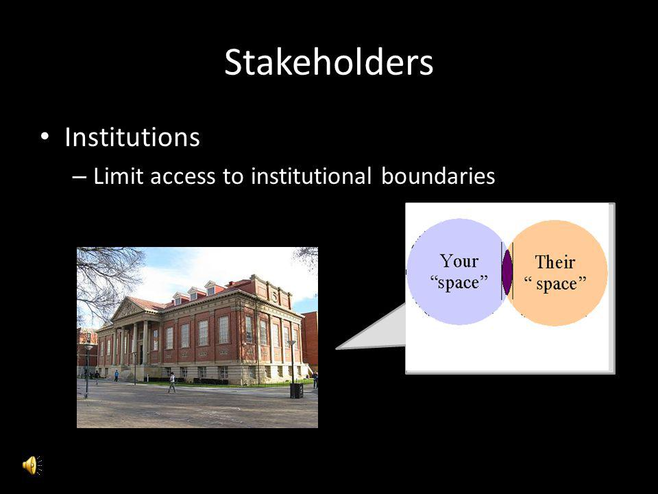 Stakeholders Institutions – Limit access to institutional boundaries
