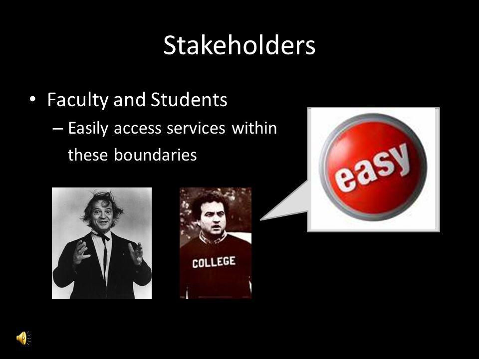 Stakeholders Faculty and Students – Easily access services within these boundaries