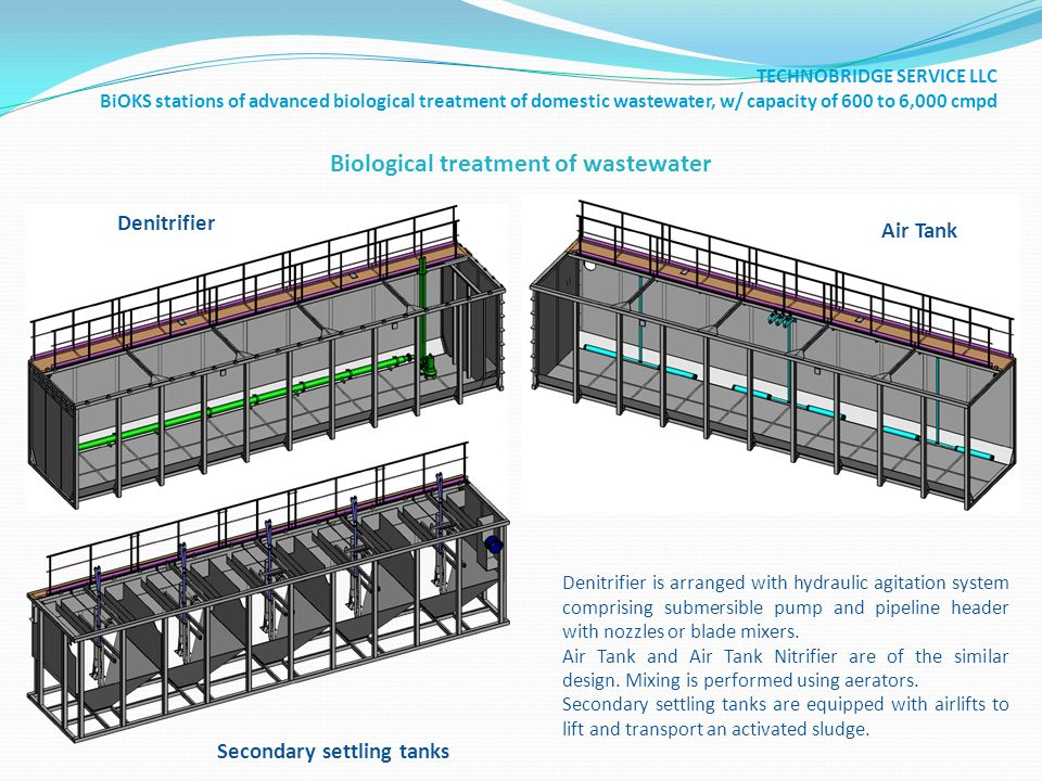 Advanced wastewater treatment As a first stage of advanced treatment, the BiOKS stations employ biofilter with a prism-type polymer medium that does not require replacement within 20-25 years.