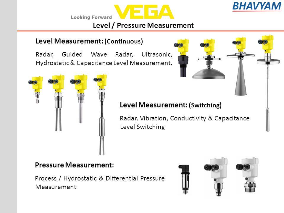 Pressure Measurement: Process / Hydrostatic & Differential Pressure Measurement Level Measurement: (Continuous) Radar, Guided Wave Radar, Ultrasonic,