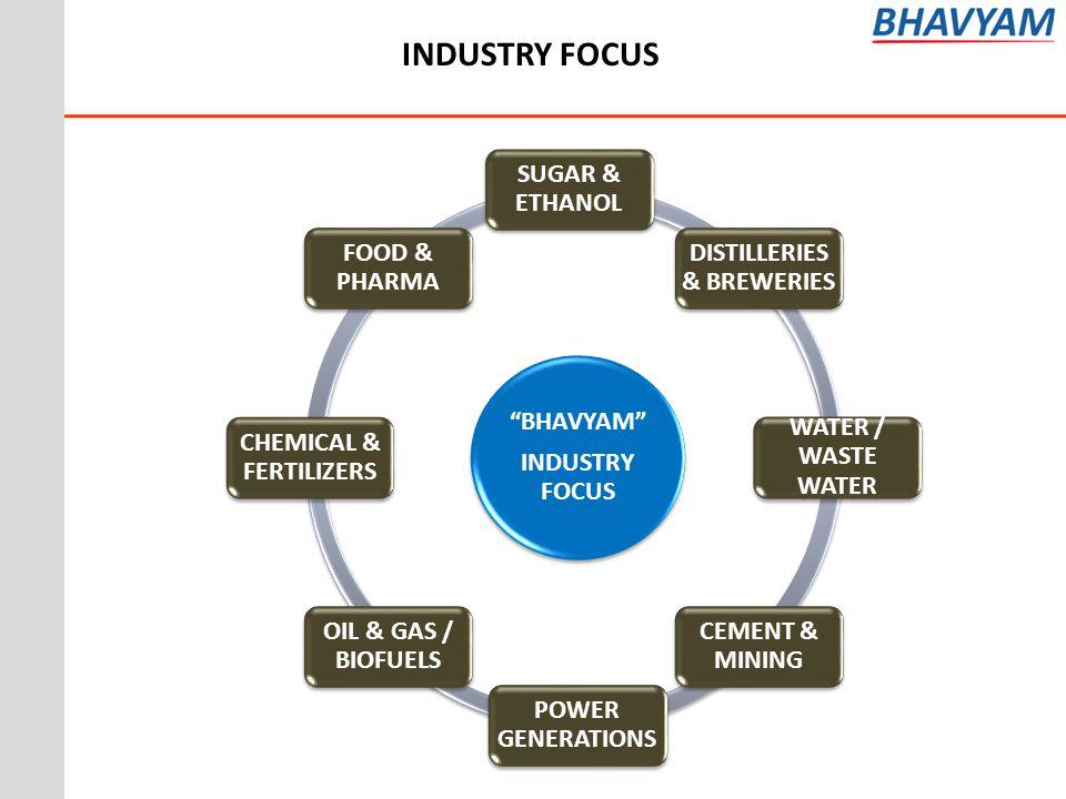 BHAVYAM INDUSTRY FOCUS SUGAR & ETHANOL DISTILLERIES & BREWERIES WATER / WASTE WATER CEMENT & MINING POWER GENERATIONS OIL & GAS / BIOFUELS CHEMICAL &