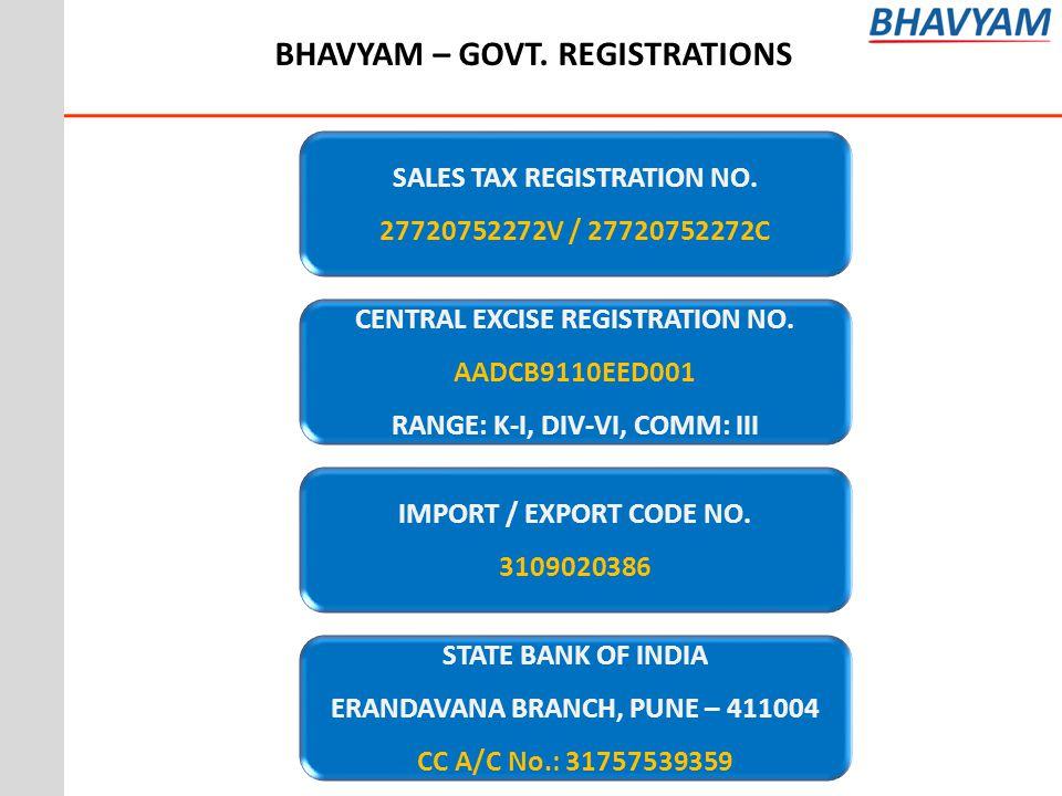 BHAVYAM – GOVT. REGISTRATIONS STATE BANK OF INDIA ERANDAVANA BRANCH, PUNE – 411004 CC A/C No.: 31757539359 SALES TAX REGISTRATION NO. 27720752272V / 2