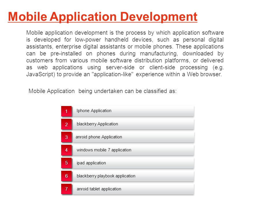 Mobile Application Development Mobile application development is the process by which application software is developed for low-power handheld devices, such as personal digital assistants, enterprise digital assistants or mobile phones.