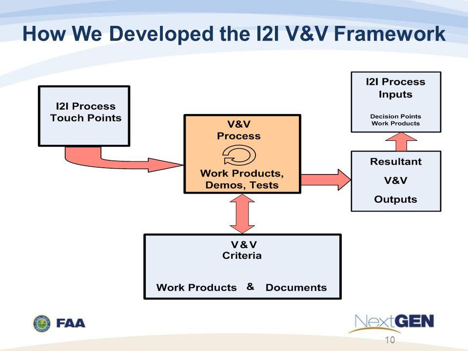 How We Developed the I2I V&V Framework 10