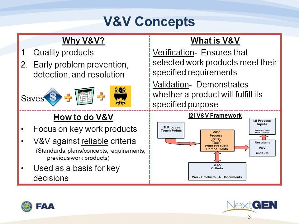 V&V Concepts Why V&V? 1.Quality products 2.Early problem prevention, detection, and resolution Saves: What is V&V Verification- Ensures that selected