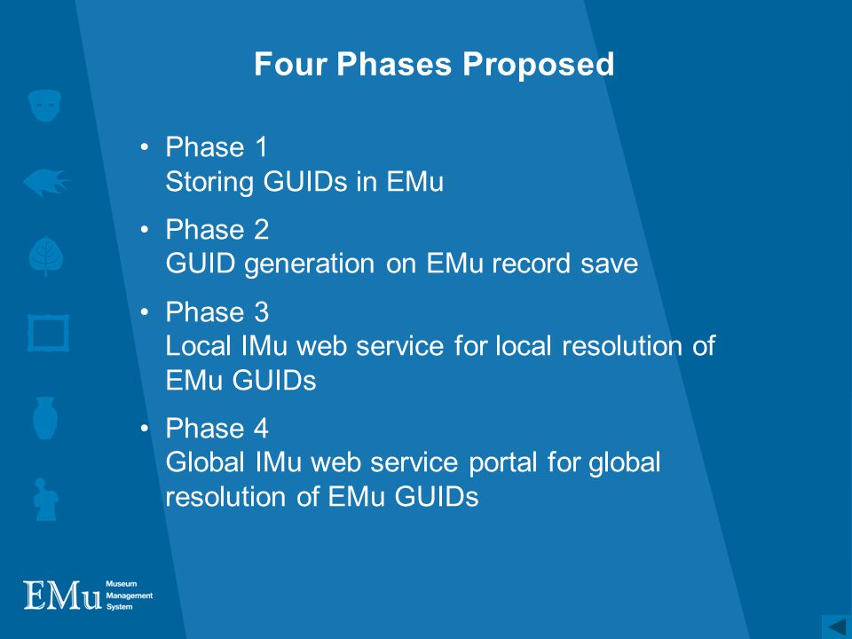 Four Phases Proposed Phase 1 Storing GUIDs in EMu Phase 2 GUID generation on EMu record save Phase 3 Local IMu web service for local resolution of EMu GUIDs Phase 4 Global IMu web service portal for global resolution of EMu GUIDs