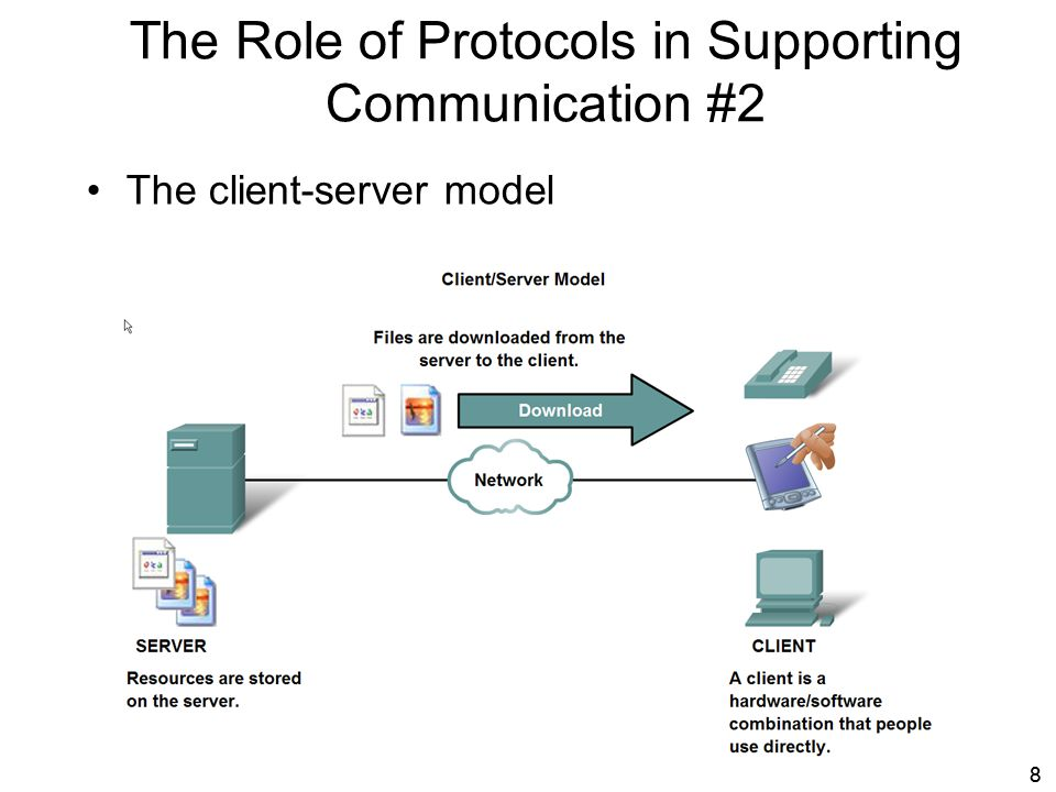 99 The Role of Protocols in Supporting Communication #3 Server processes may support multiple client: –The Application layer processes and services rely on support from lower layer functions to successfully manage the multiple conversations.