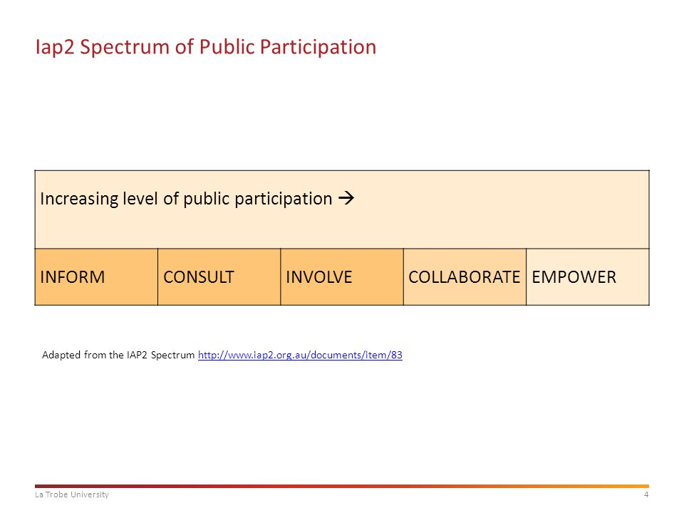 4La Trobe University Iap2 Spectrum of Public Participation Increasing level of public participation INFORMCONSULTINVOLVECOLLABORATEEMPOWER Adapted from the IAP2 Spectrum http://www.iap2.org.au/documents/item/83http://www.iap2.org.au/documents/item/83