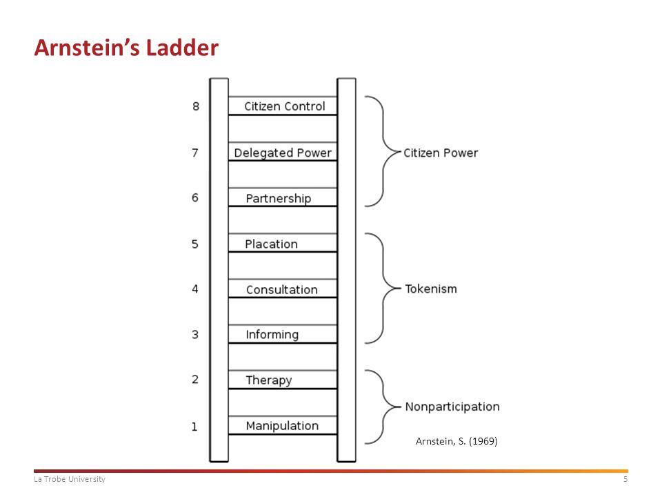 5La Trobe University Arnsteins Ladder Arnstein, S. (1969)