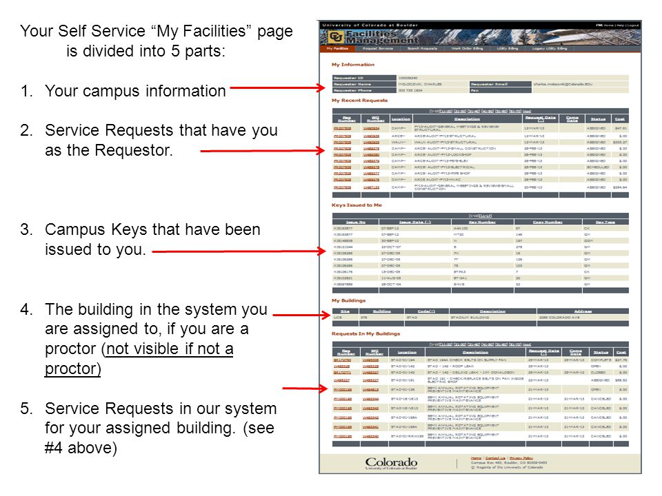 Your Self Service My Facilities page is divided into 5 parts: 1.Your campus information 2.Service Requests that have you as the Requestor. 3.Campus Ke