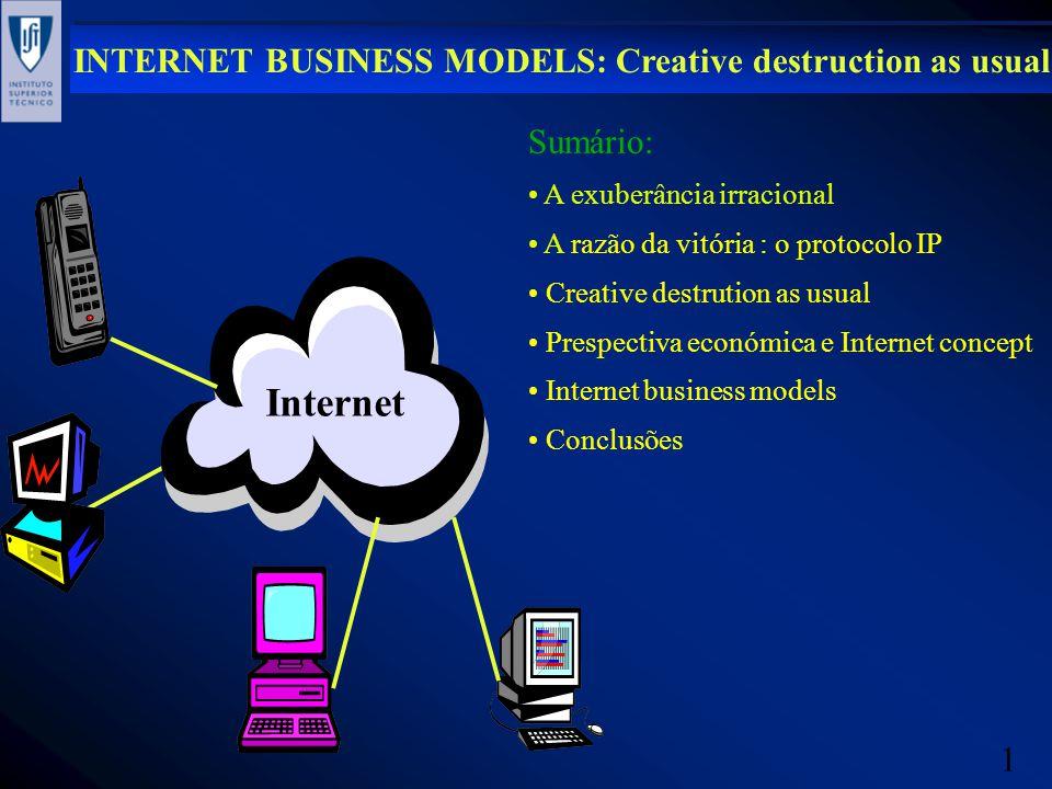 1 INTERNET BUSINESS MODELS: Creative destruction as usual Internet Sumário: A exuberância irracional A razão da vitória : o protocolo IP Creative dest