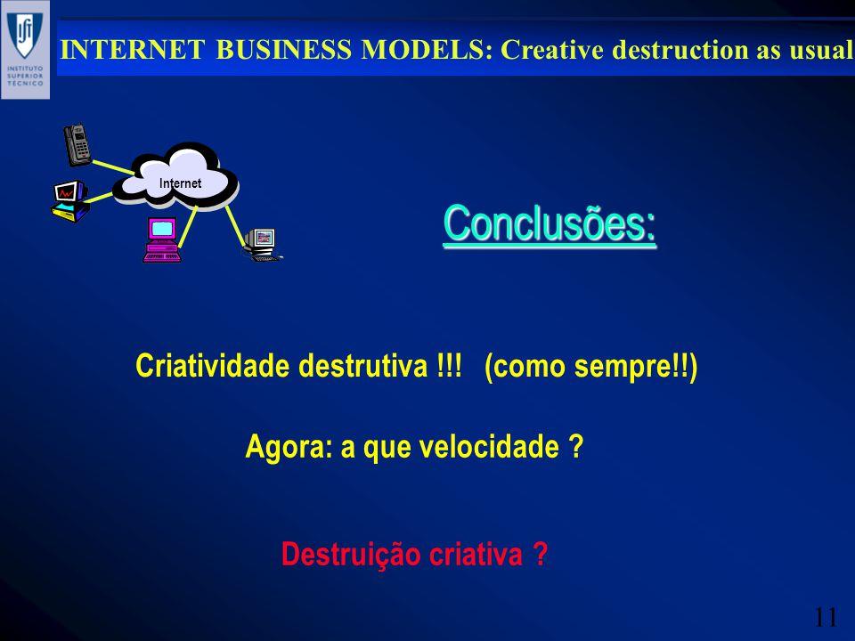 11 INTERNET BUSINESS MODELS: Creative destruction as usual Conclusões: Internet Criatividade destrutiva !!! (como sempre!!) Agora: a que velocidade ?