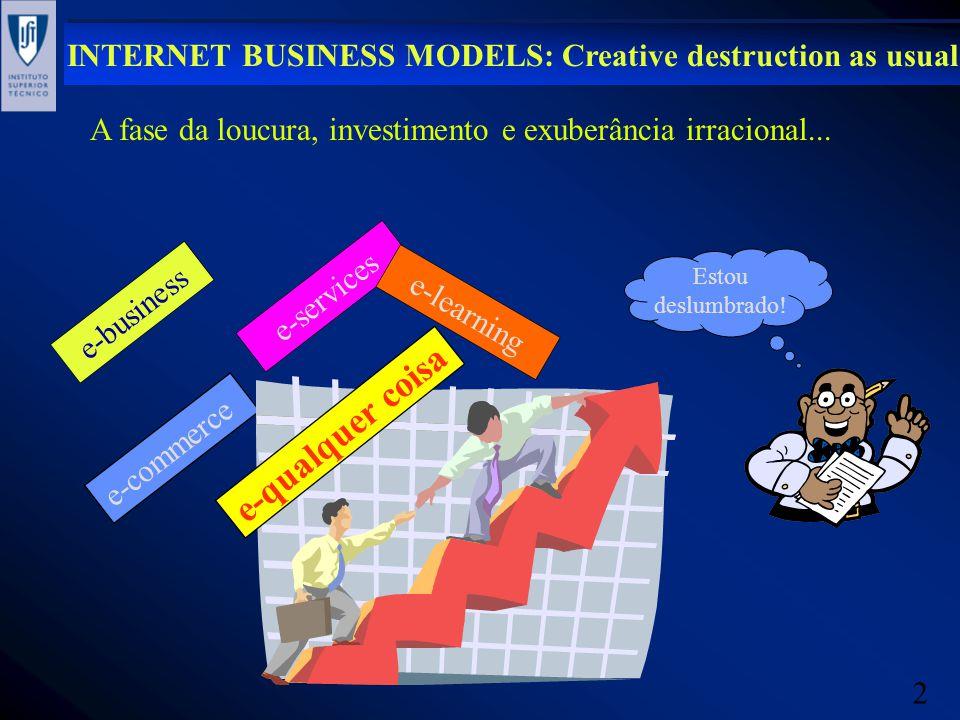 2 INTERNET BUSINESS MODELS: Creative destruction as usual e-commerce e-business e-services e-qualquer coisa Estou deslumbrado! A fase da loucura, inve