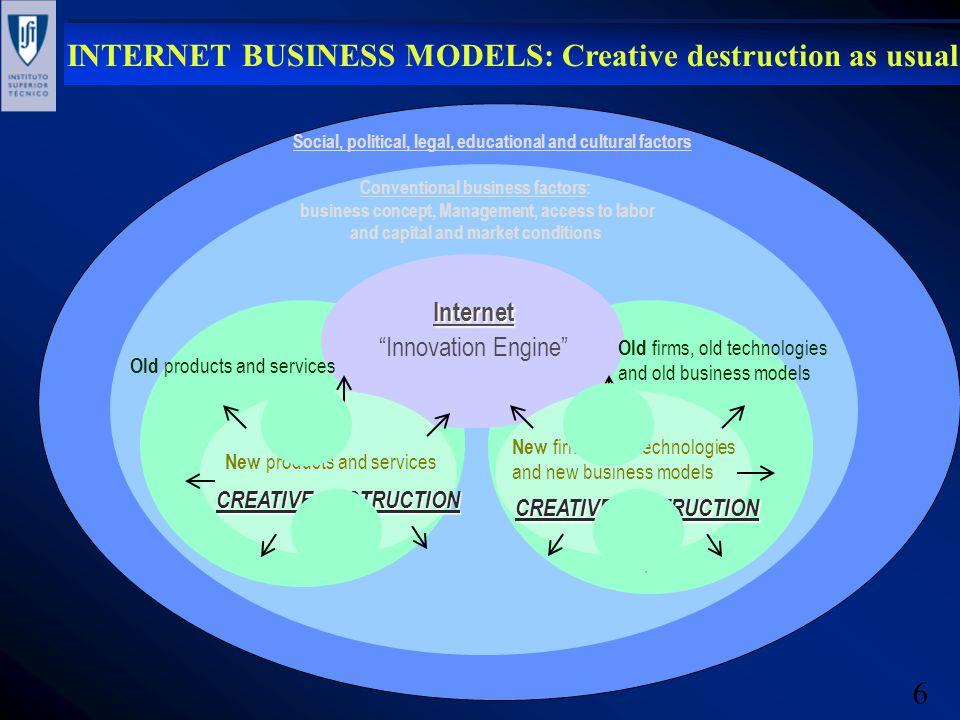 6 INTERNET BUSINESS MODELS: Creative destruction as usual Internet Innovation Engine Old firms, old technologies and old business models Old products