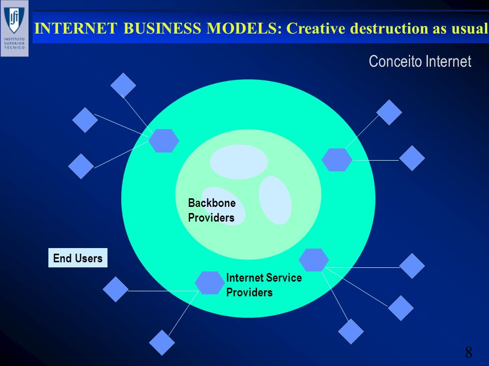 8 INTERNET BUSINESS MODELS: Creative destruction as usual Backbone Providers End Users Internet Service Providers Conceito Internet