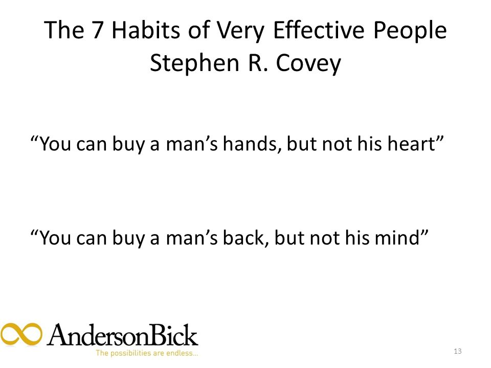 The 7 Habits of Very Effective People Stephen R.