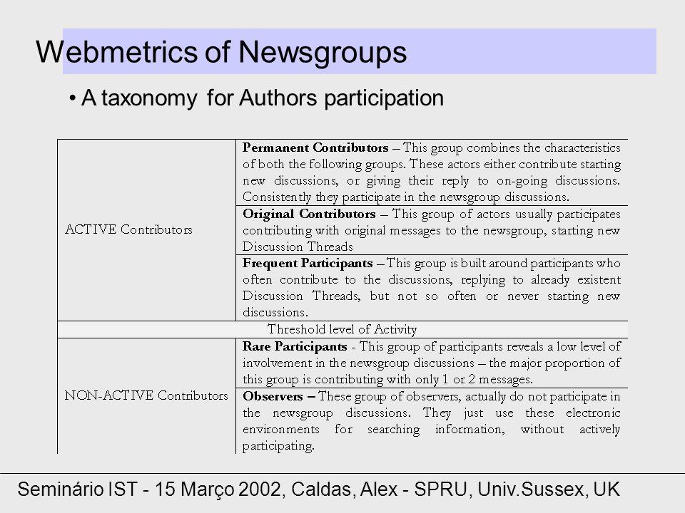 Webmetrics of Newsgroups A taxonomy for Authors participation Seminário IST - 15 Março 2002, Caldas, Alex - SPRU, Univ.Sussex, UK